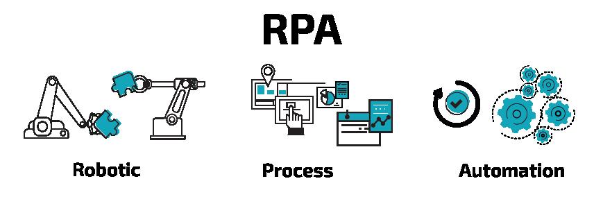 Robotic Process Automation icons